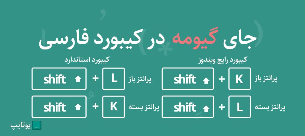 گیومه در کیبورد فارسی